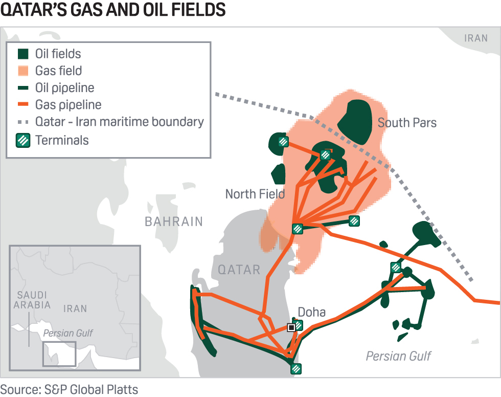 LNG, Qatar launches record project. Opportunities for Eni and Saipem